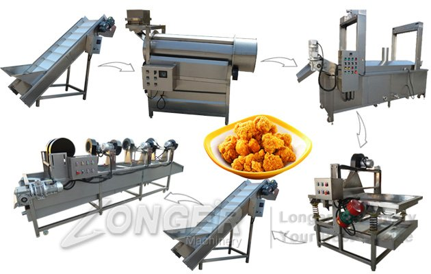 Chicken Nuggets Processing Line|Chicken Nuggets Frying Plant