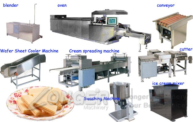 LGHG-39 Full Automatic Biscuit Wafer Line|Wafer Biscuits Production Machin