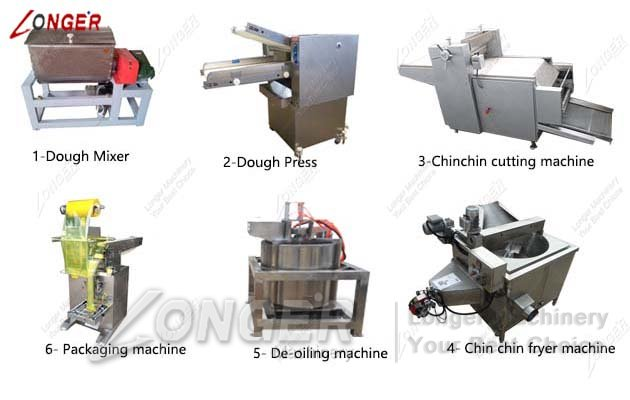 Automatic Chin Chin Production Line|Turnkey Chin Chin Machine Plant
