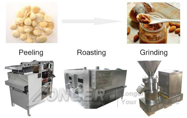 Almond Butter Production Line|Commercial Nut Sauce Making Machine