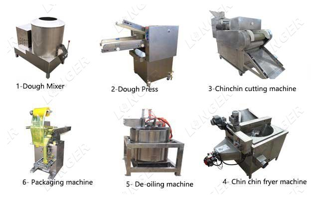 Automatic Chin Chin Production Line|T