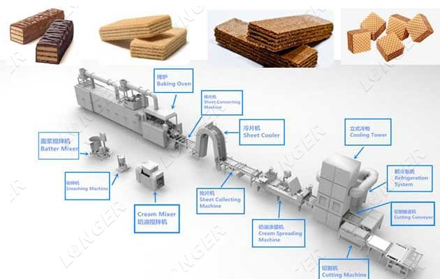 LGHG-45 Wafer Biscuit Machinery|Wafer Chocolate Making Plant
