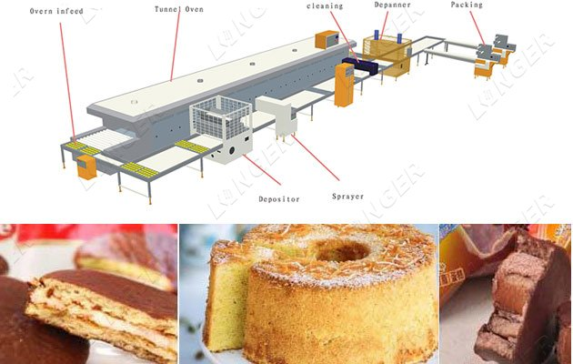 Automatic Cakes Production Line Bakery Manufacturing Equipment