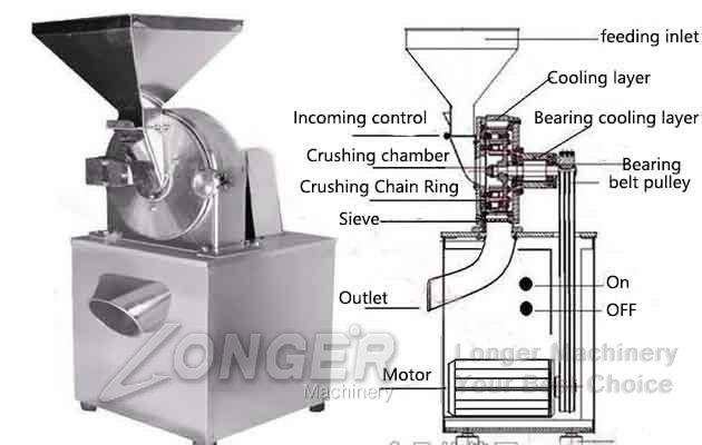 spices grinder machine