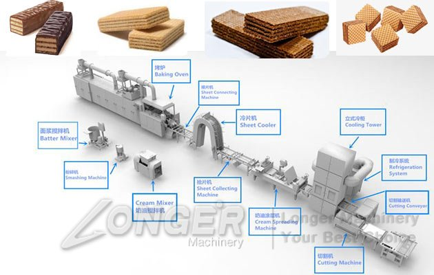 automatic wafer biscuit maker price